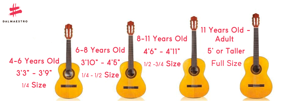 Best Size for Kids Guitar Tab